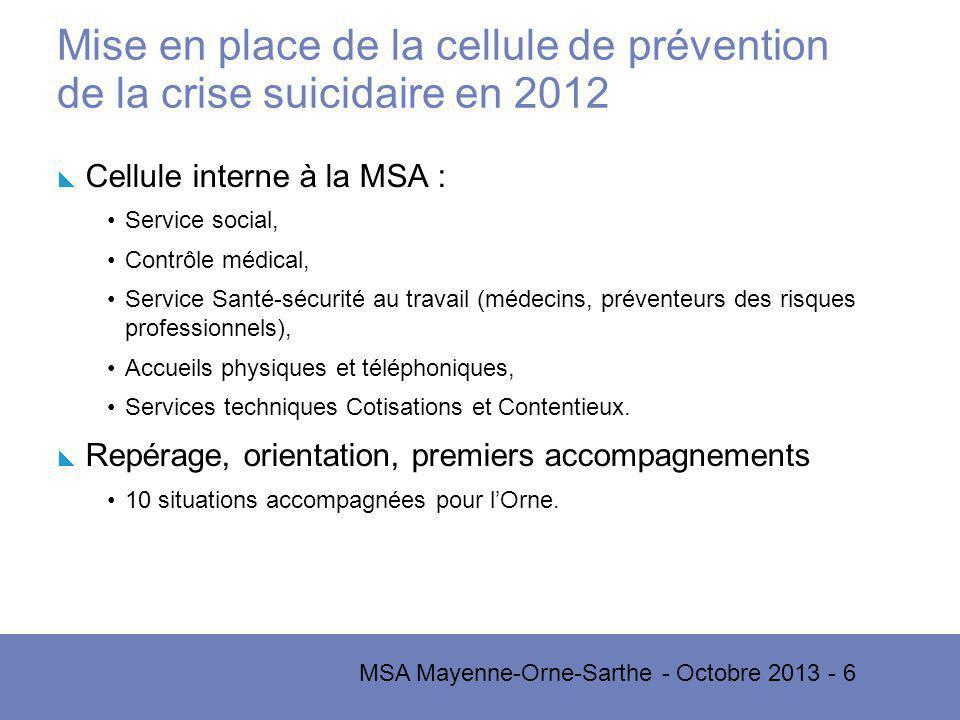 Mise en place de la cellule de prévention de la crise suicidaire en 2012