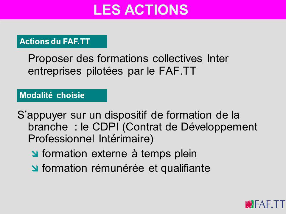 LES ACTIONS Actions du FAF.TT. Proposer des formations collectives Inter entreprises pilotées par le FAF.TT.