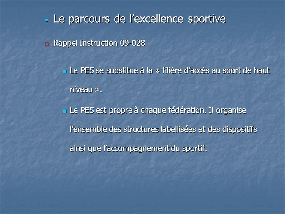 Le parcours de l'excellence sportive