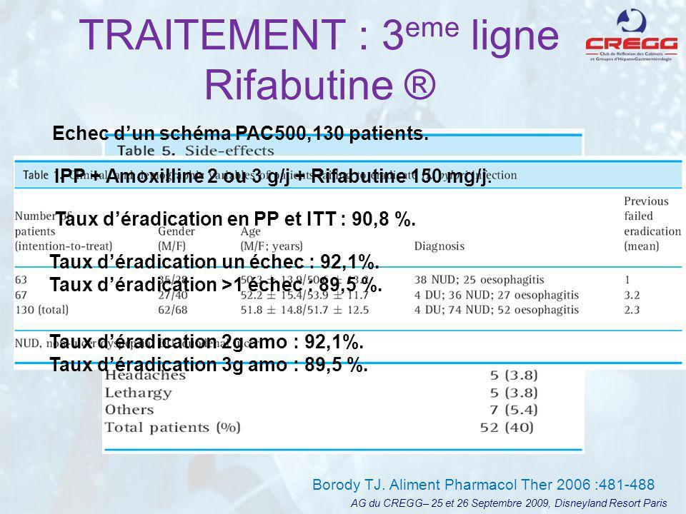 TRAITEMENT : 3eme ligne Rifabutine ®
