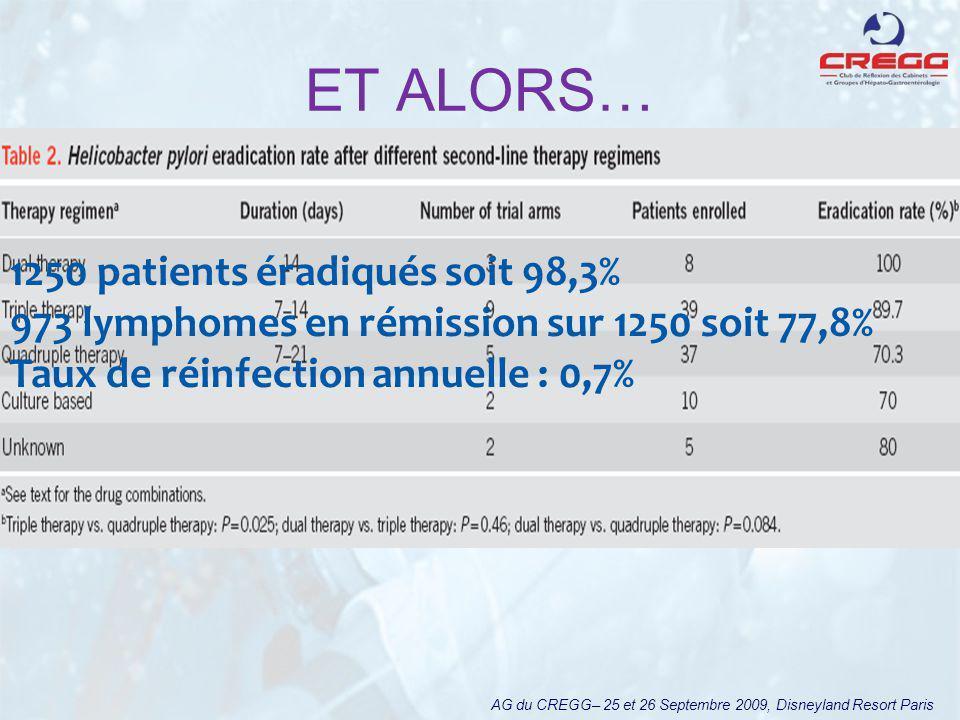 ET ALORS… 1250 patients éradiqués soit 98,3%