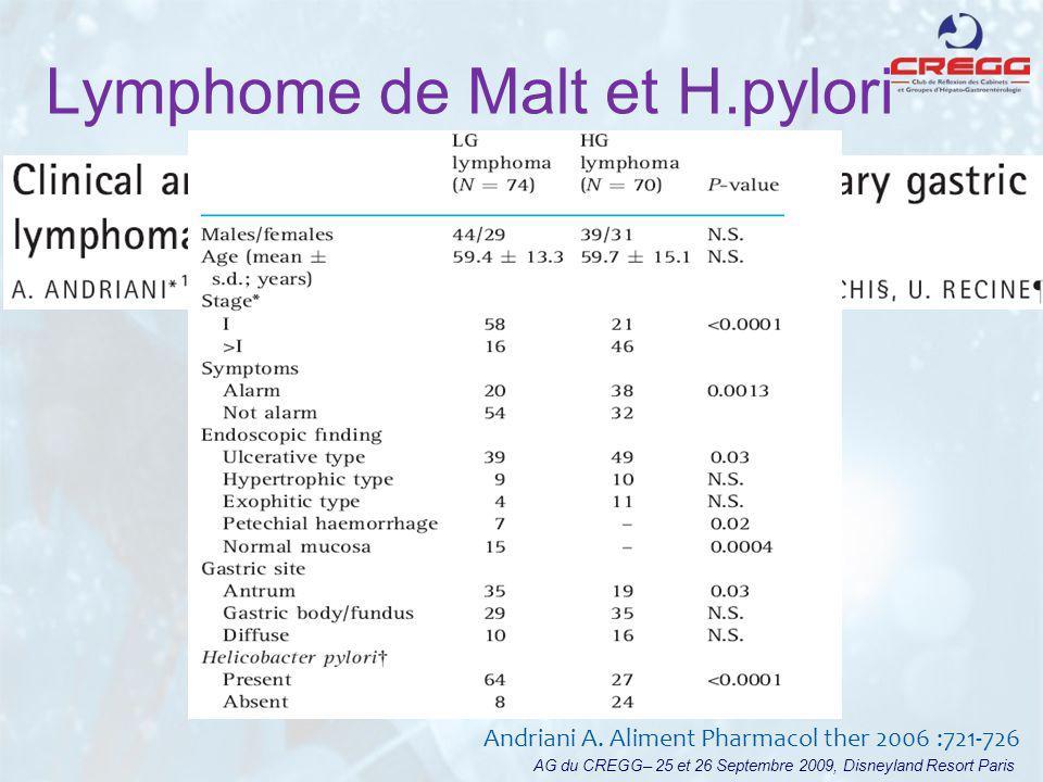 Lymphome de Malt et H.pylori