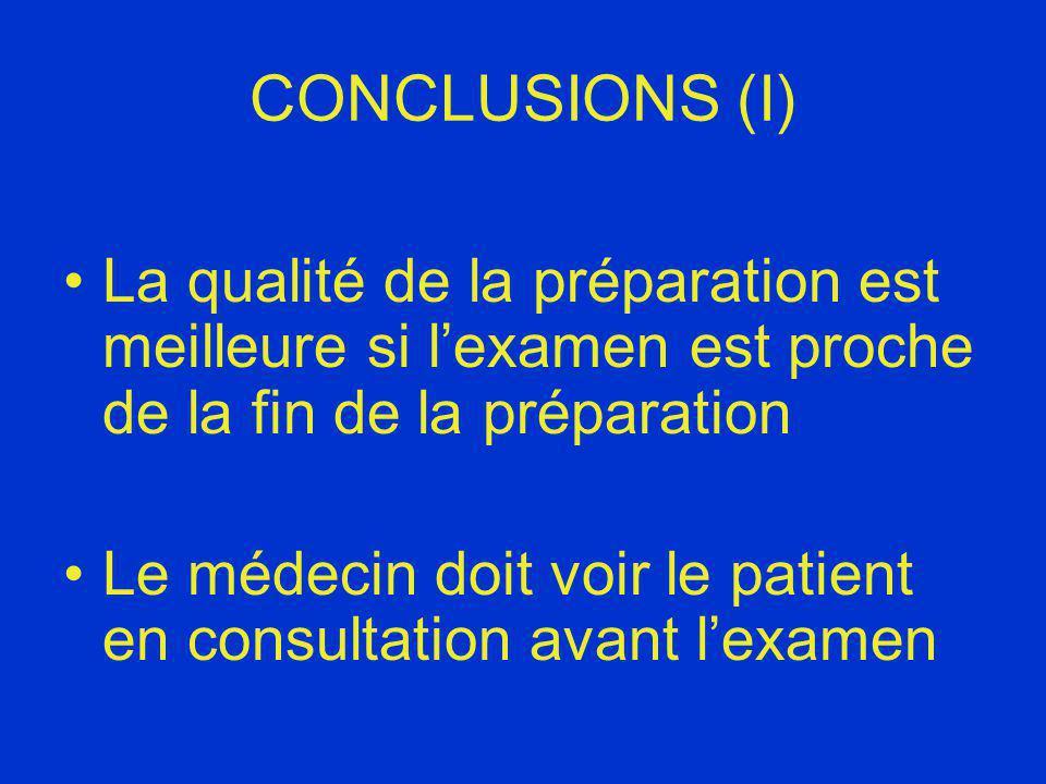 CONCLUSIONS (I) La qualité de la préparation est meilleure si l'examen est proche de la fin de la préparation.