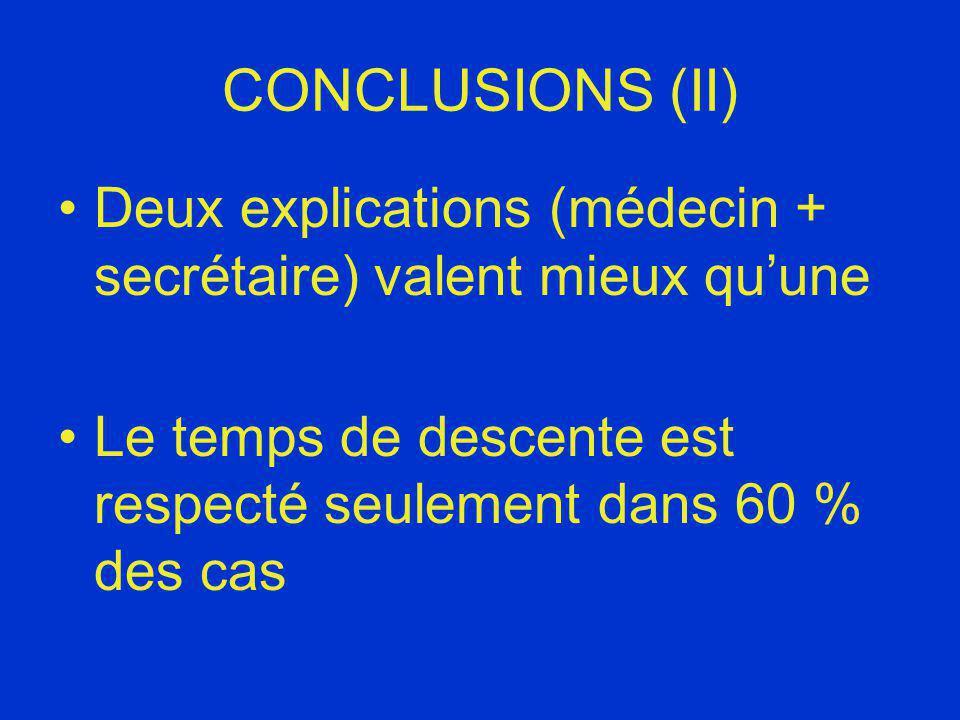 CONCLUSIONS (II) Deux explications (médecin + secrétaire) valent mieux qu'une.