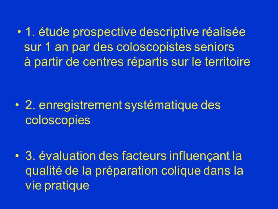 1. étude prospective descriptive réalisée sur 1 an par des coloscopistes seniors à partir de centres répartis sur le territoire