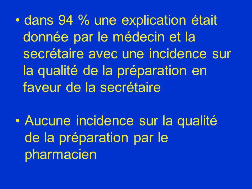 dans 94 % une explication était donnée par le médecin et la secrétaire avec une incidence sur la qualité de la préparation en faveur de la secrétaire