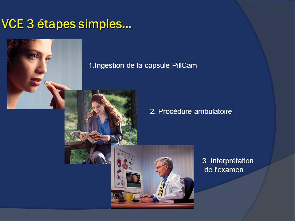 VCE 3 étapes simples… 1.Ingestion de la capsule PillCam