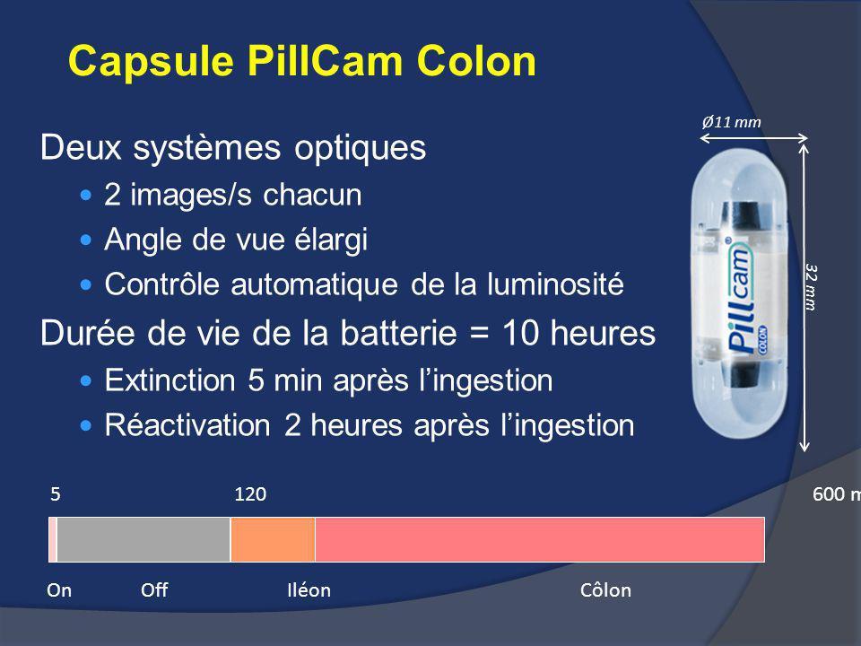 Capsule PillCam Colon Deux systèmes optiques
