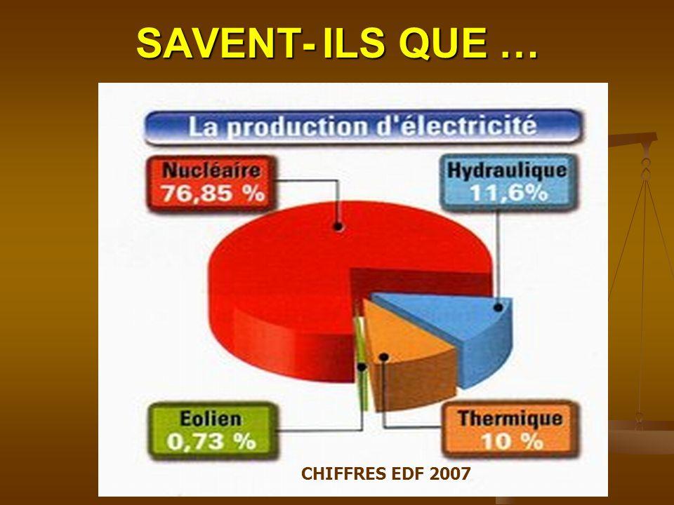 SAVENT- ILS QUE … CHIFFRES EDF 2007