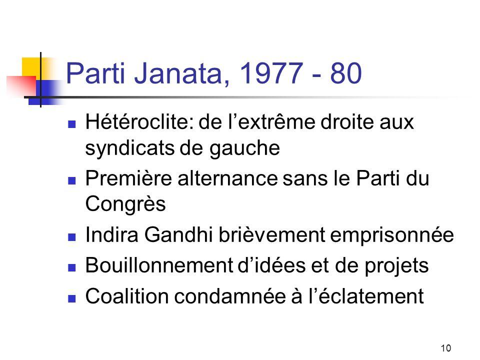 Parti Janata, 1977 - 80 Hétéroclite: de l'extrême droite aux syndicats de gauche. Première alternance sans le Parti du Congrès.