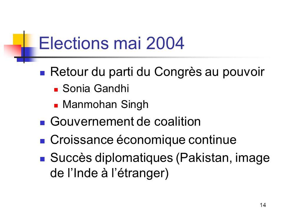 Elections mai 2004 Retour du parti du Congrès au pouvoir