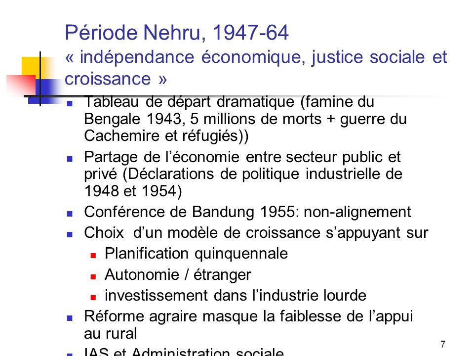 Période Nehru, 1947-64 « indépendance économique, justice sociale et croissance »