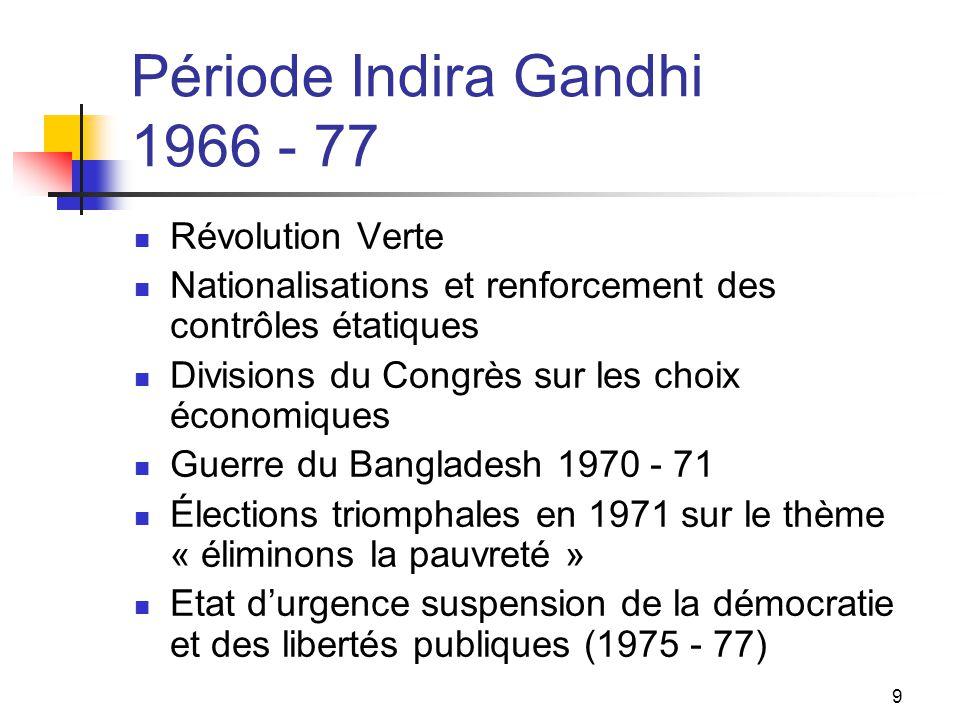 Période Indira Gandhi 1966 - 77