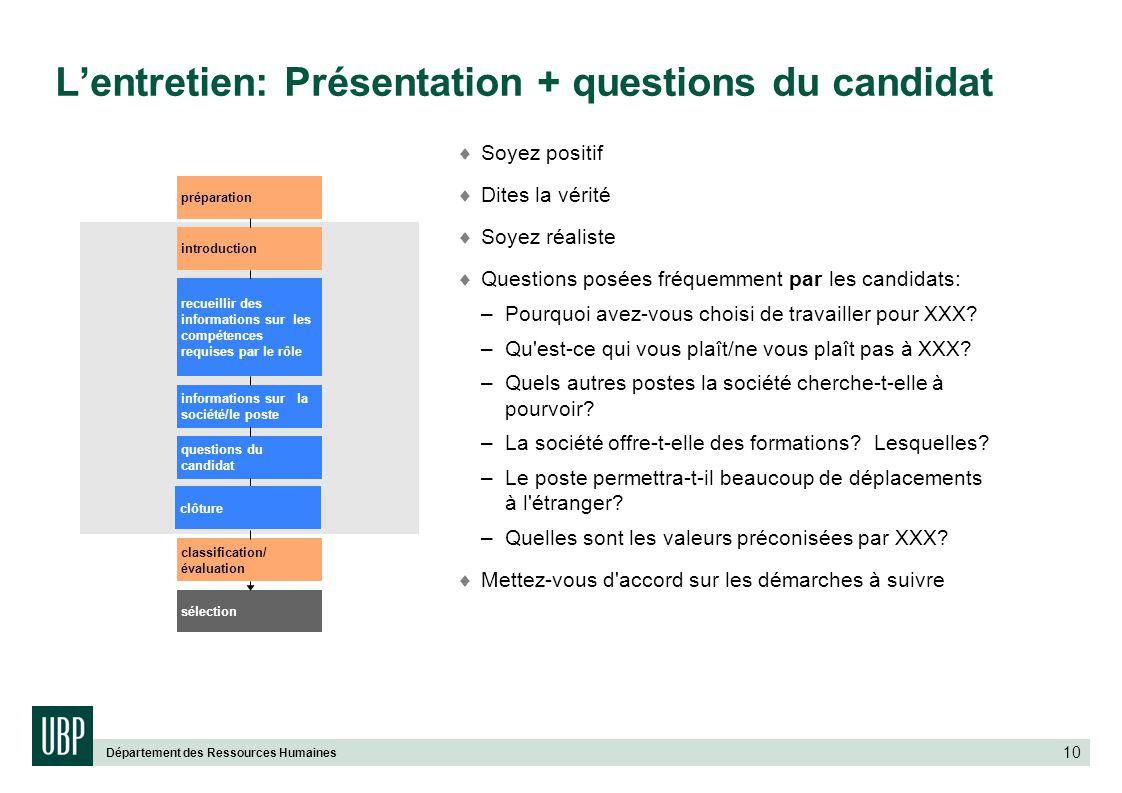 L'entretien: Présentation + questions du candidat