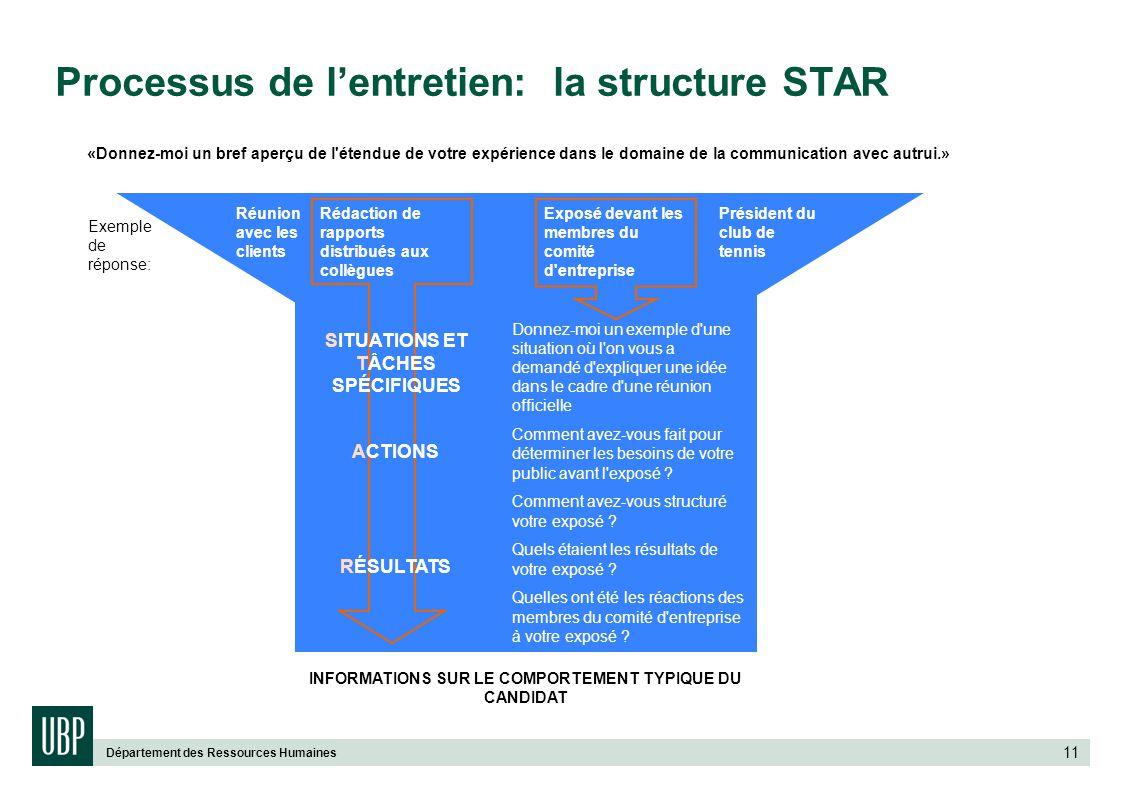 Processus de l'entretien: la structure STAR