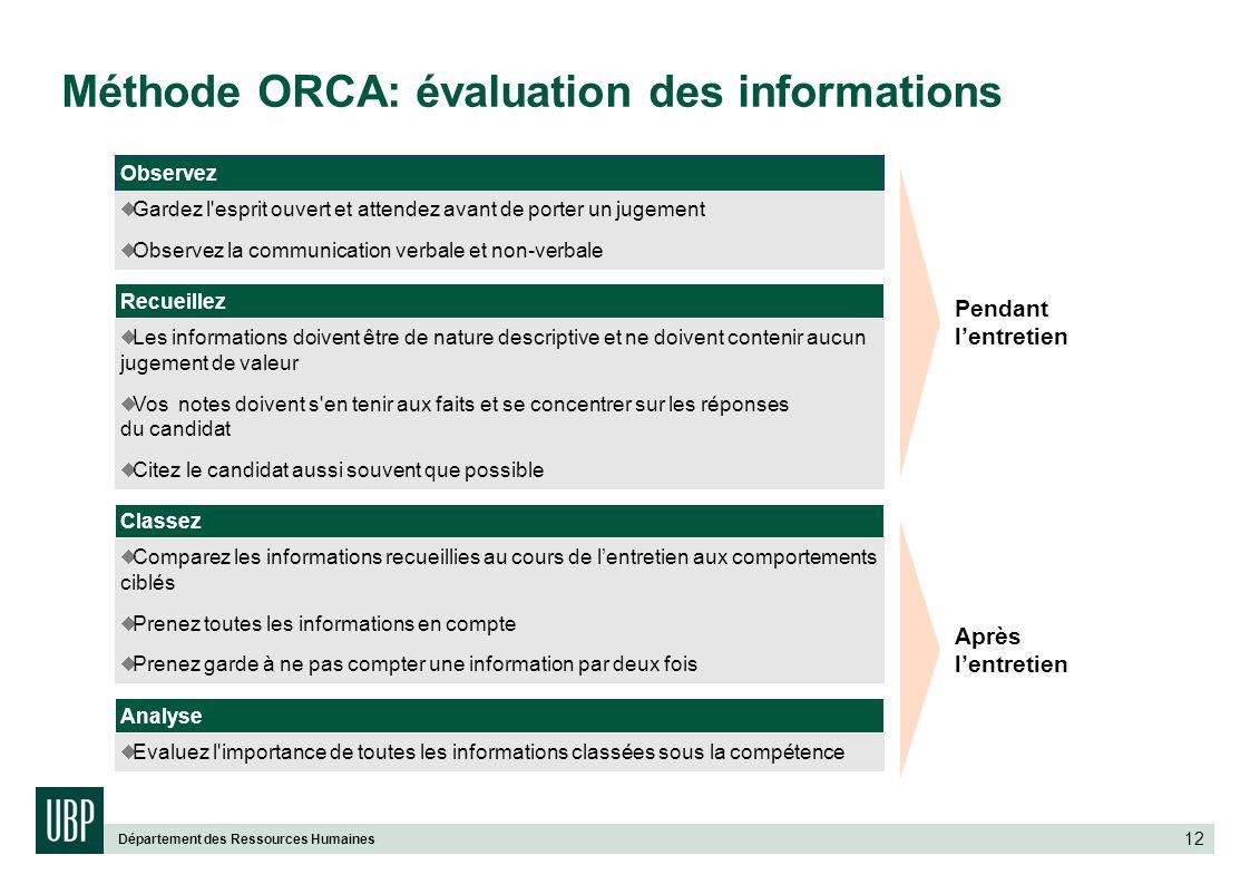Méthode ORCA: évaluation des informations