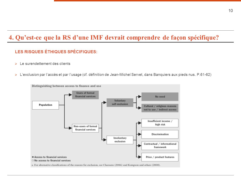 4. Qu'est-ce que la RS d'une IMF devrait comprendre de façon spécifique