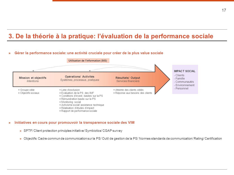 3. De la théorie à la pratique: l'évaluation de la performance sociale