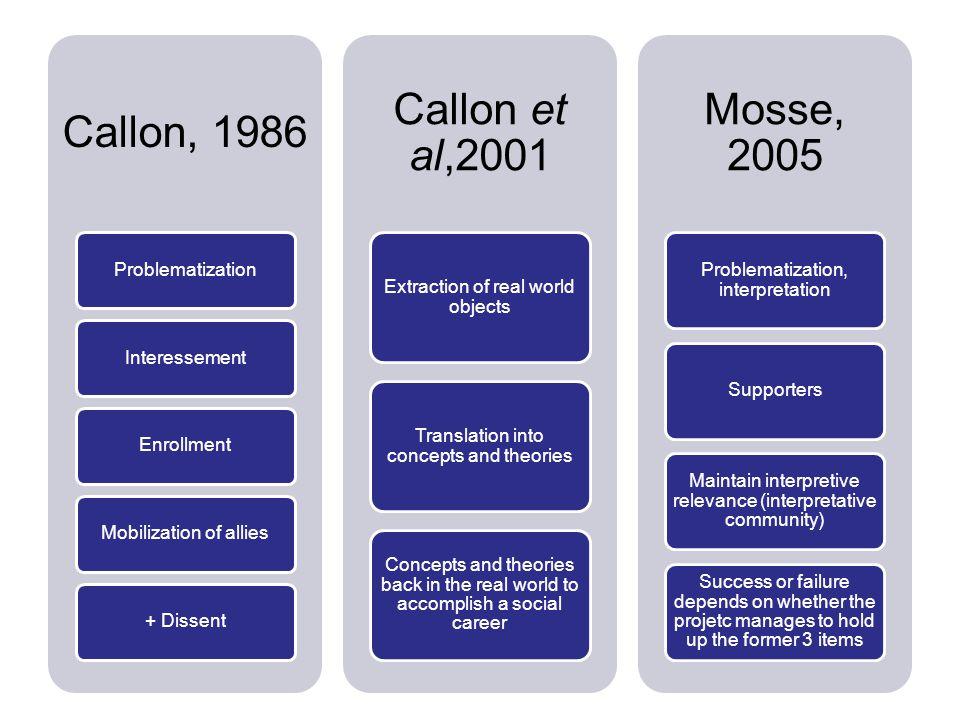 Callon, 1986 Callon et al,2001 Mosse, 2005 Problematization