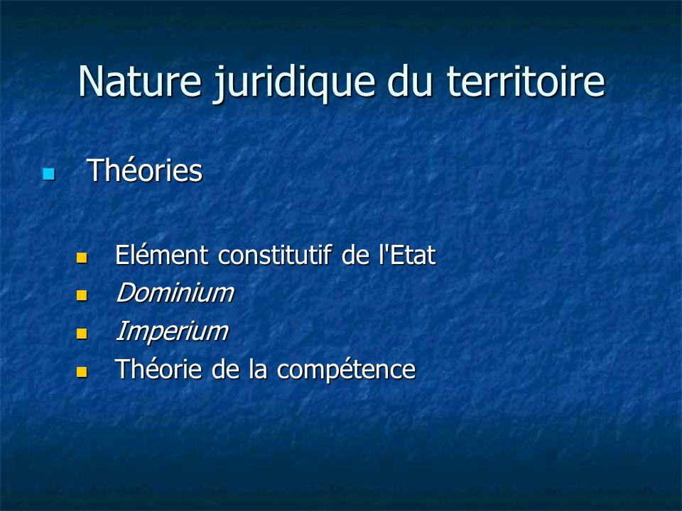 Nature juridique du territoire