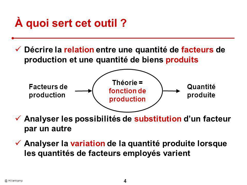 Théorie = fonction de production