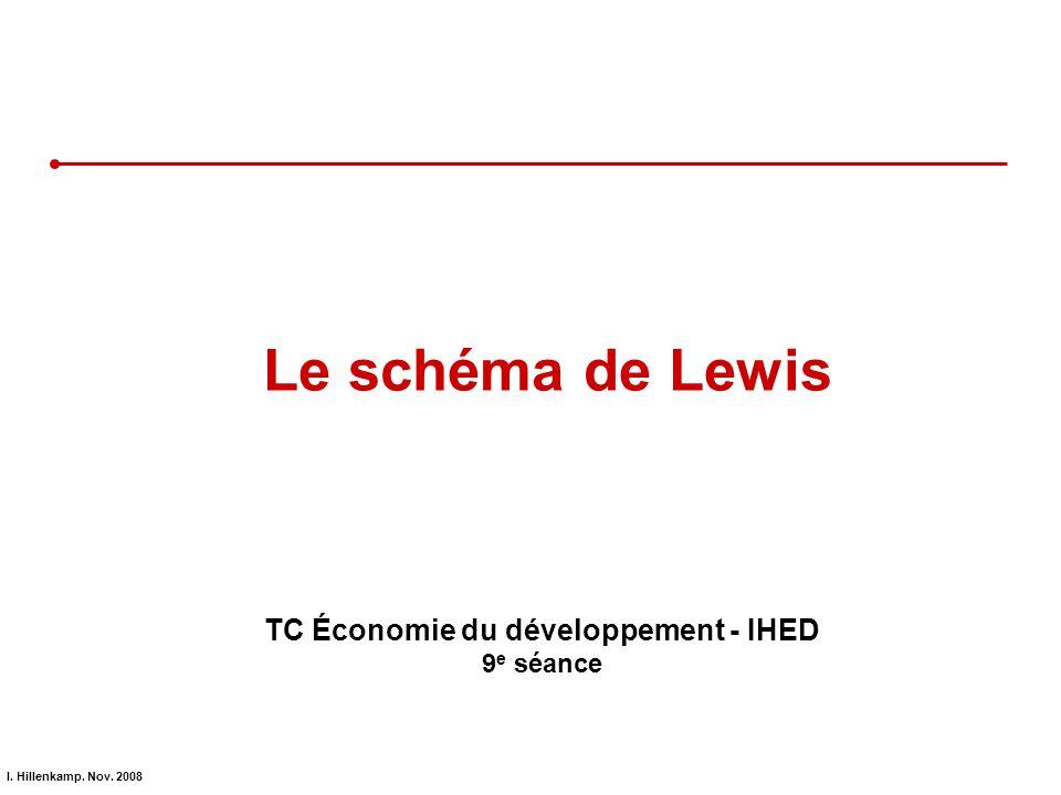 TC Économie du développement - IHED