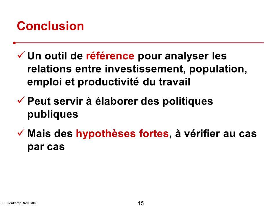 Conclusion Un outil de référence pour analyser les relations entre investissement, population, emploi et productivité du travail.
