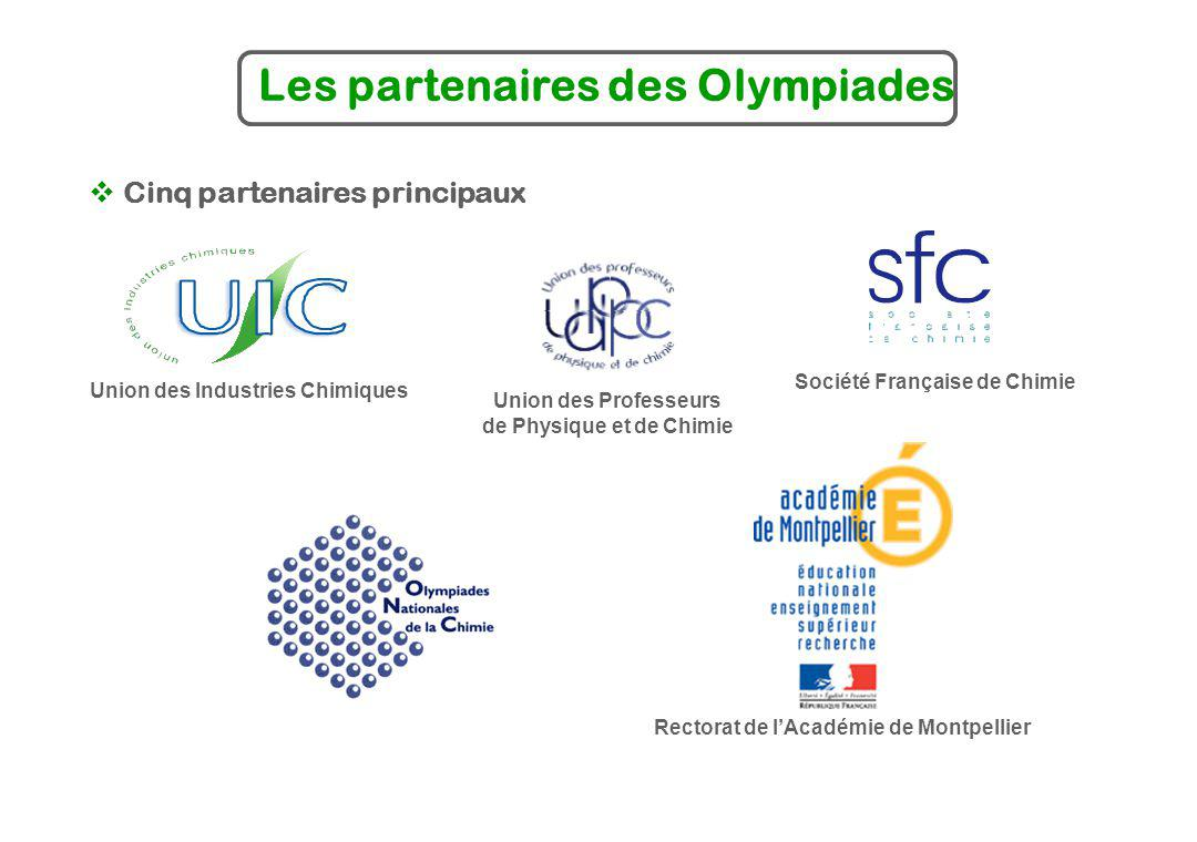 Les partenaires des Olympiades