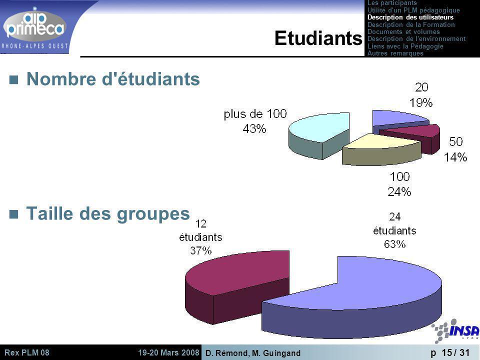 Etudiants Nombre d étudiants Taille des groupes Les participants