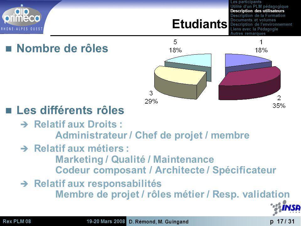 Etudiants Nombre de rôles Les différents rôles