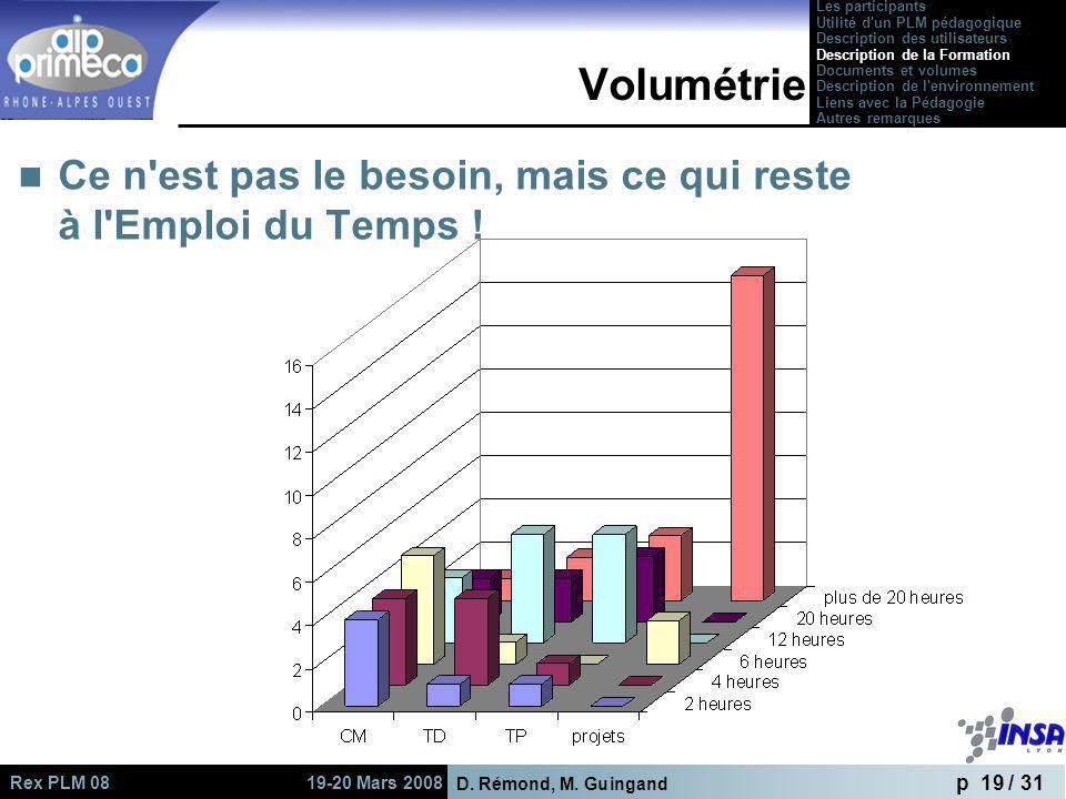 Les participants Utilité d un PLM pédagogique. Description des utilisateurs. Description de la Formation.