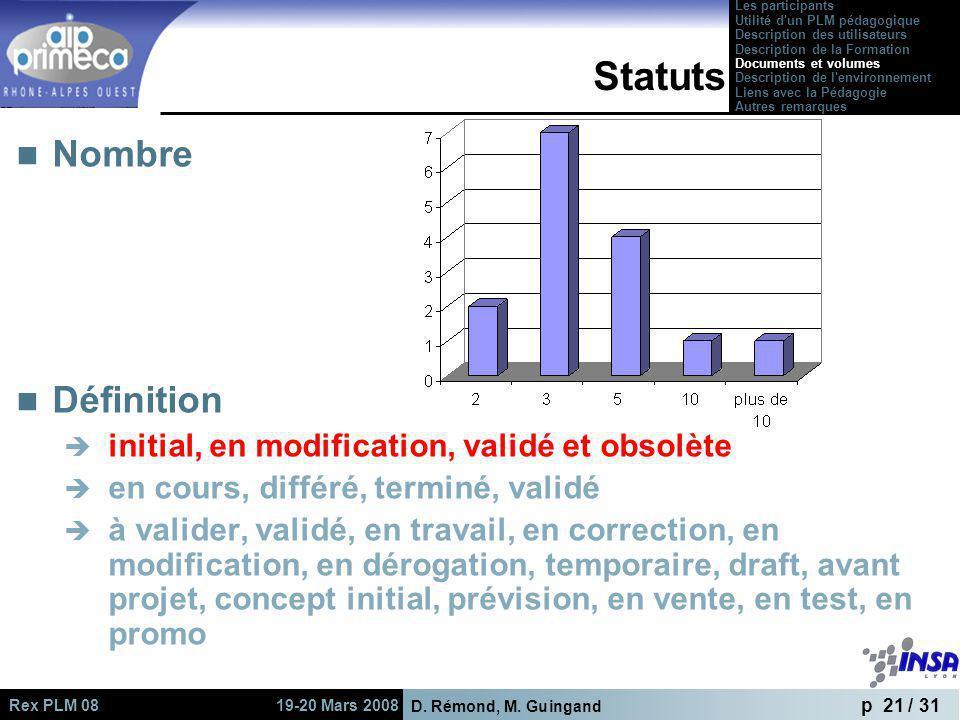 Statuts Nombre Définition initial, en modification, validé et obsolète
