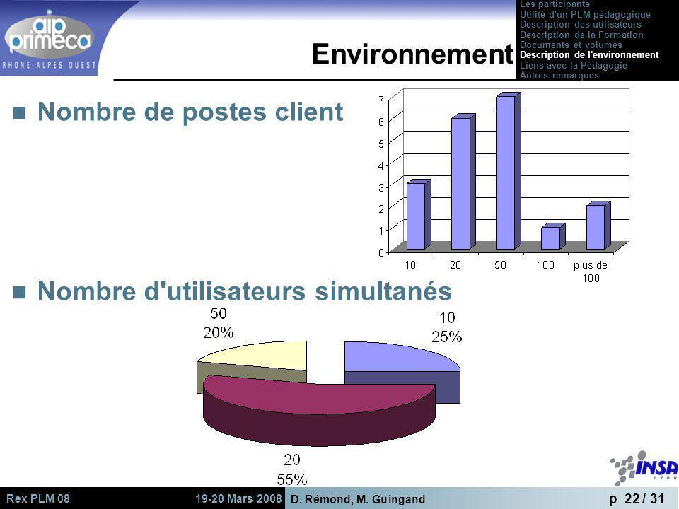 Environnement Nombre de postes client Nombre d utilisateurs simultanés