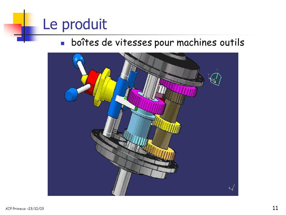 boîtes de vitesses pour machines outils