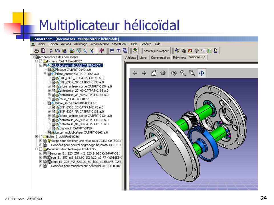 Multiplicateur hélicoïdal