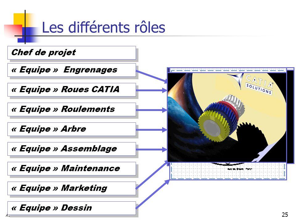 Les différents rôles Chef de projet « Equipe » Engrenages