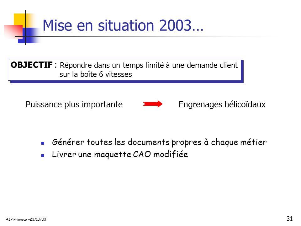 Mise en situation 2003… OBJECTIF : Répondre dans un temps limité à une demande client. sur la boîte 6 vitesses.
