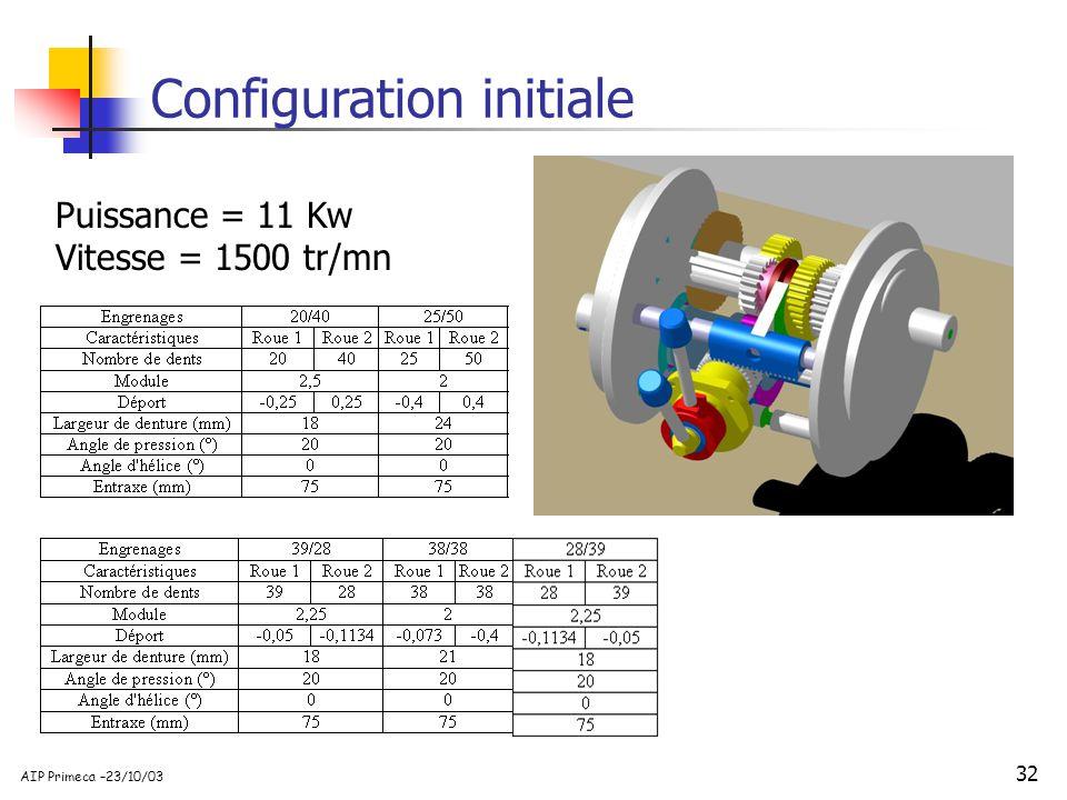 Configuration initiale