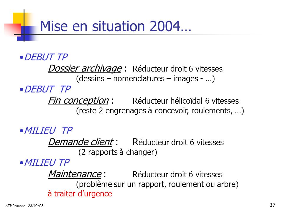 Mise en situation 2004… DEBUT TP