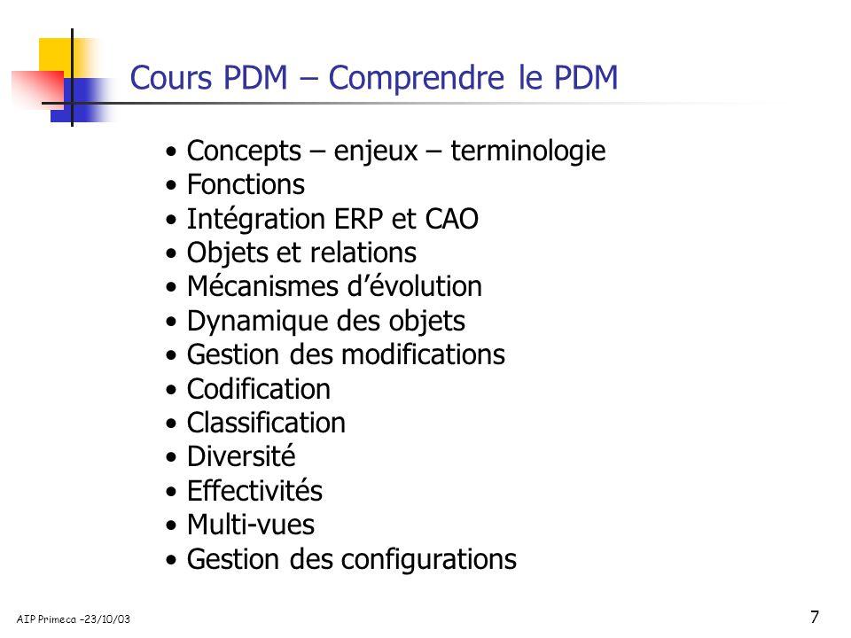 Cours PDM – Comprendre le PDM