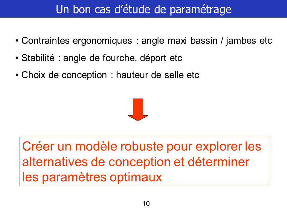 Un bon cas d'étude de paramétrage
