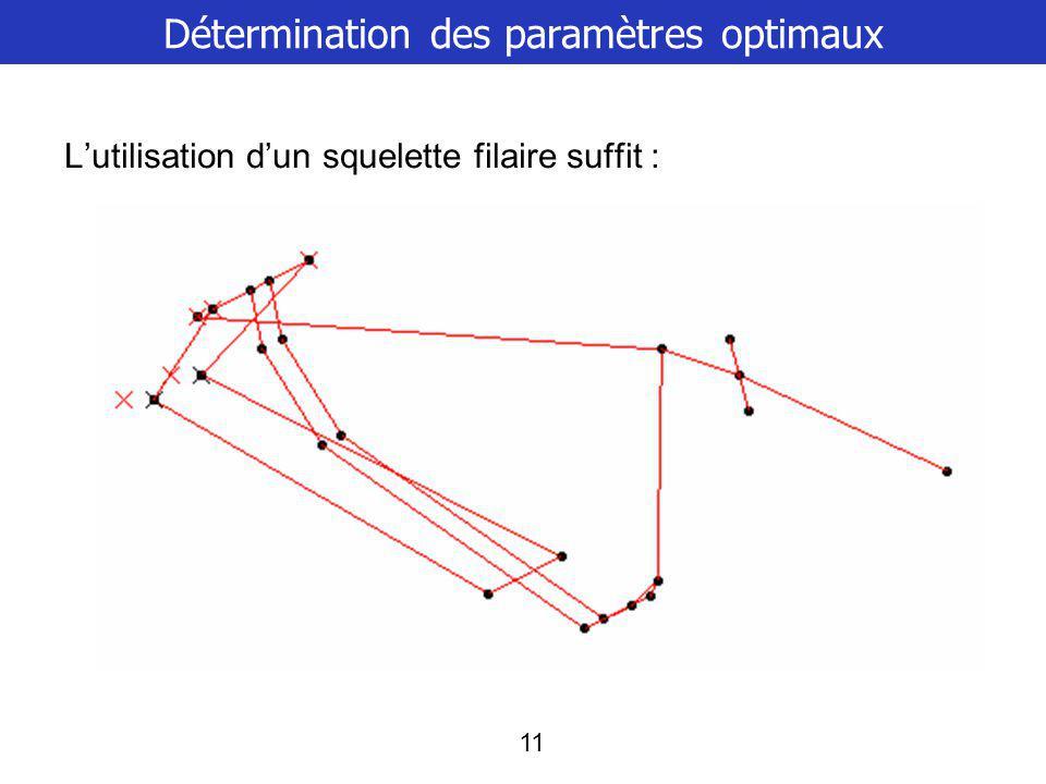 Détermination des paramètres optimaux