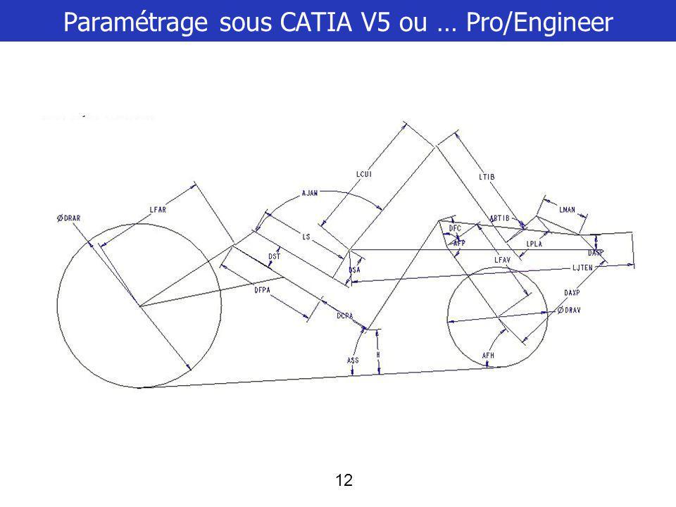Paramétrage sous CATIA V5 ou … Pro/Engineer