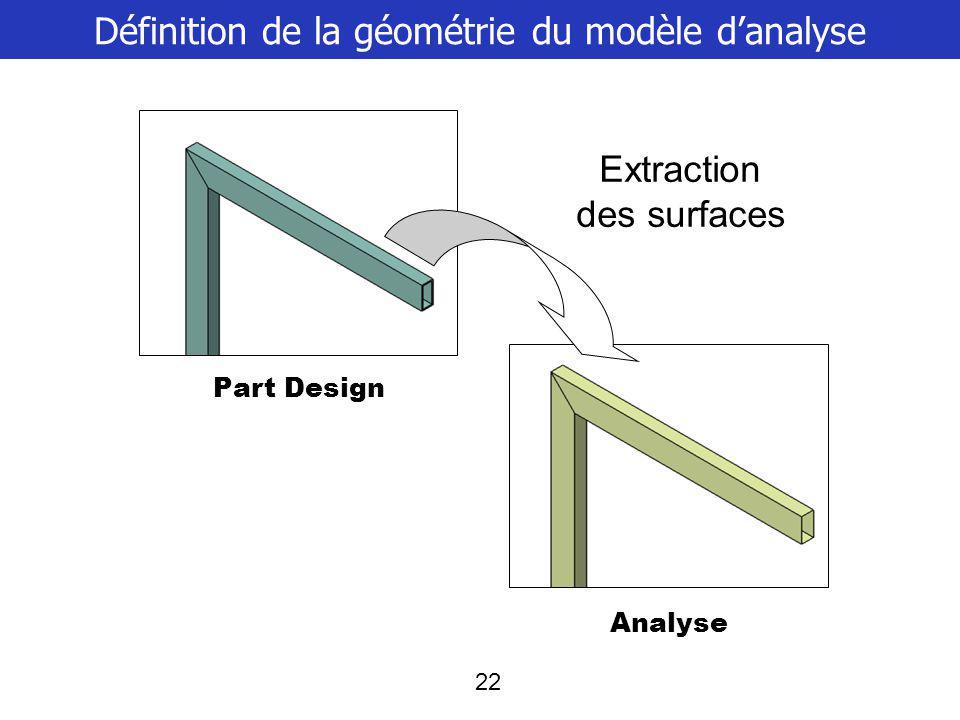 Définition de la géométrie du modèle d'analyse