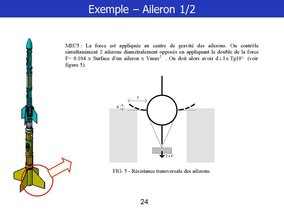 Exemple – Aileron 1/2