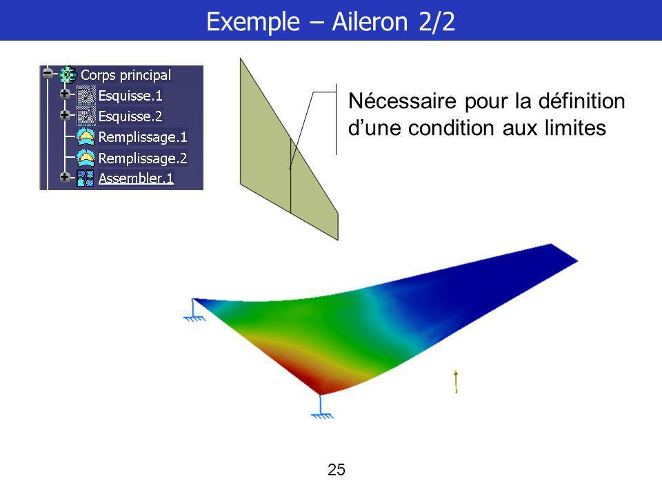Exemple – Aileron 2/2 Nécessaire pour la définition d'une condition aux limites