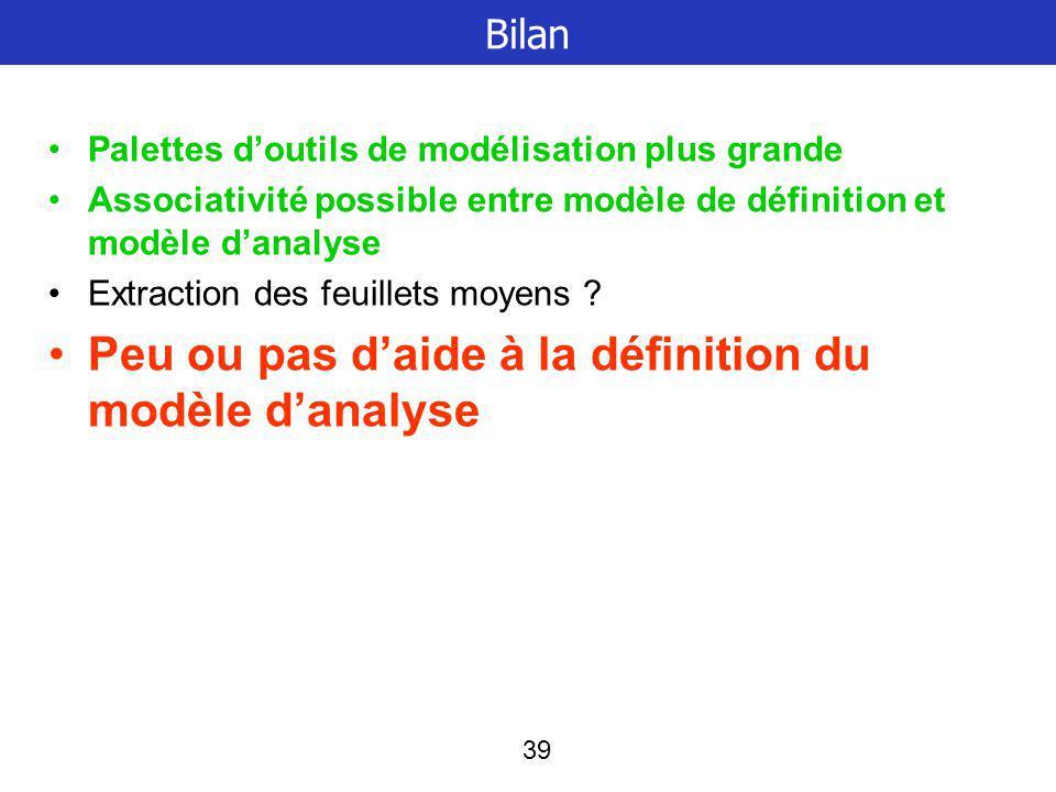 Peu ou pas d'aide à la définition du modèle d'analyse