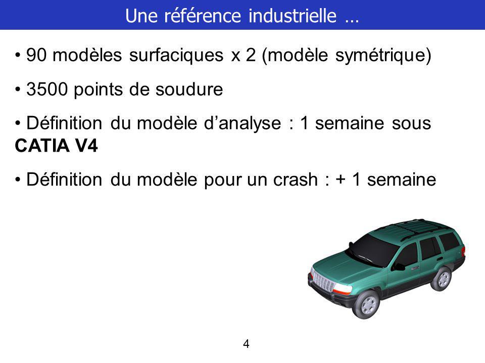 Une référence industrielle …