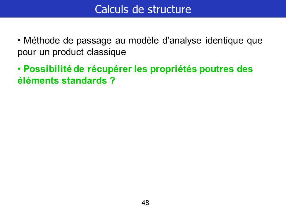 Calculs de structure Méthode de passage au modèle d'analyse identique que pour un product classique.