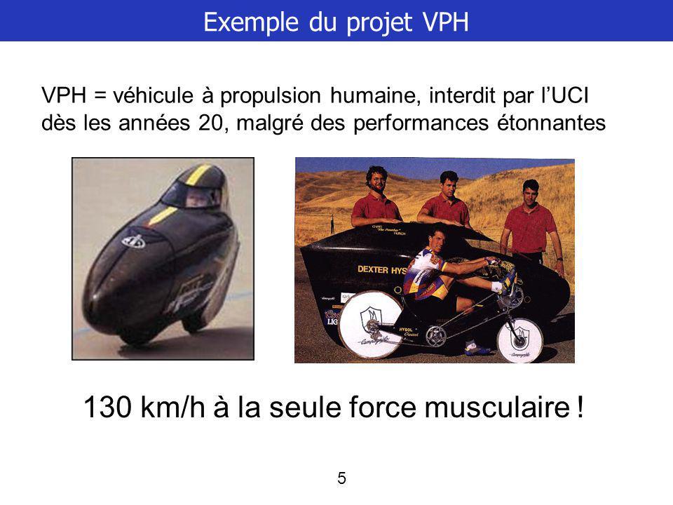 130 km/h à la seule force musculaire !
